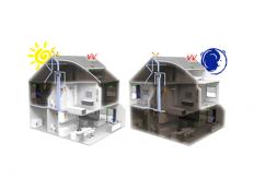 Sisteme mecanice de ventilatie